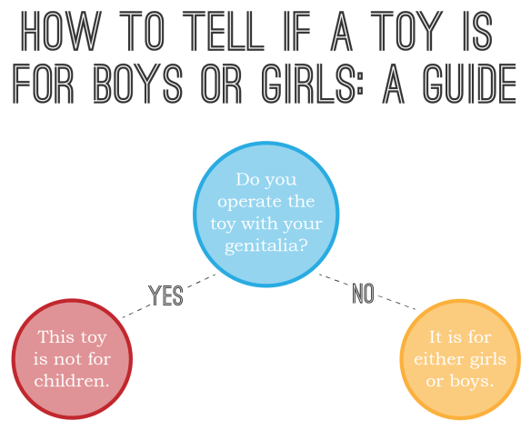 gender bending toys: how to tell if a toy is for a boy or a girl