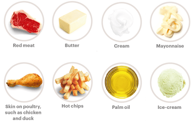 What's the scoop on saturated fat? Healthy or hype?