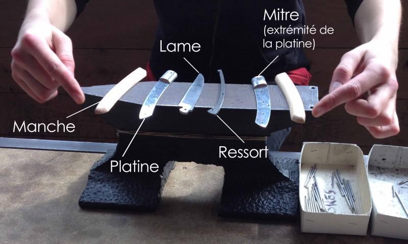Les différents éléments qui composent le couteau.