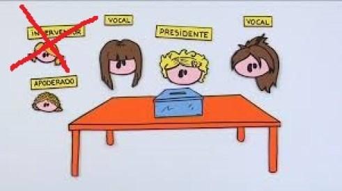 constitución de la mesa electoral