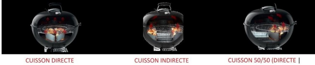 Tableau des cuissons directe indirecte et 50/50 barbecues weber