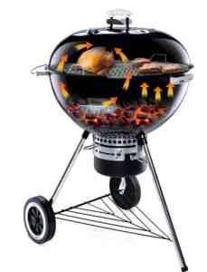 cuisson indirecte dans un barbecue à charbon de bois weber master-touch