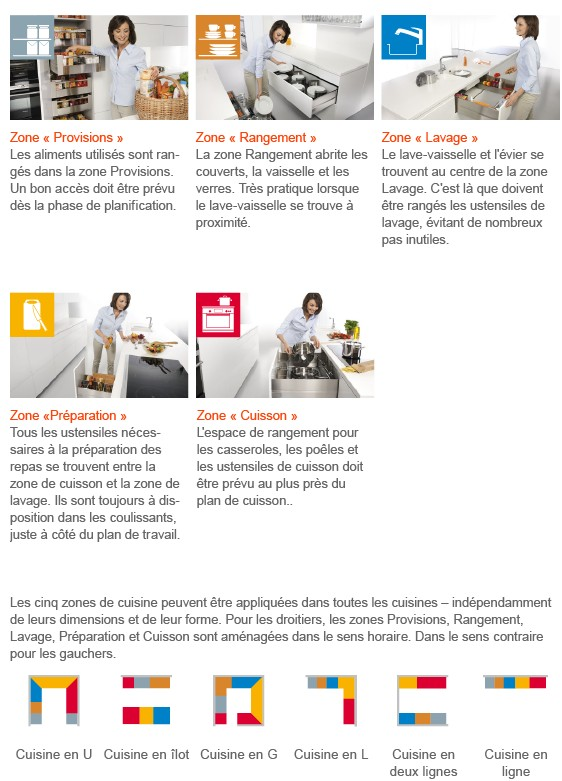 Concevoir sa cuisine en ligne logiciel 3d gratuit cuisine - Concevoir sa cuisine en ligne ...