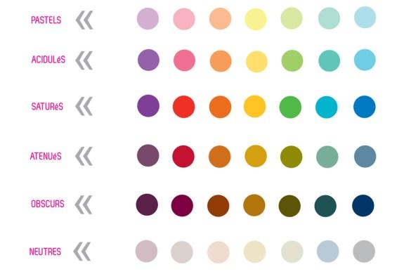 familles_couleurs