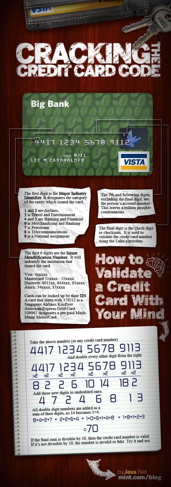 rahasia nomor kartu kredit