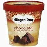 What does Häagen-Dazs Mean?