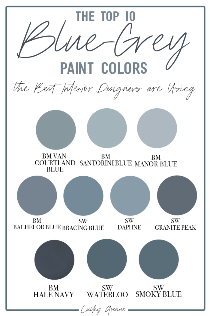 The Top 10 Blue Grey Paint Colors the Best Interior Designers are Using