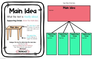 Differentiate by providing supplemental aids like this main idea anchor chart and graphic organizer.