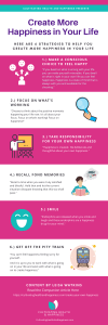 Infographic with 6 Strategies to Create More Happiness