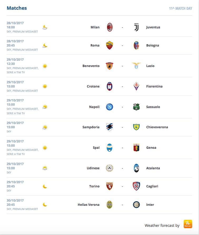 Round_9_Fixtures