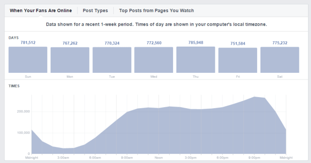 Grow Facebook Audience