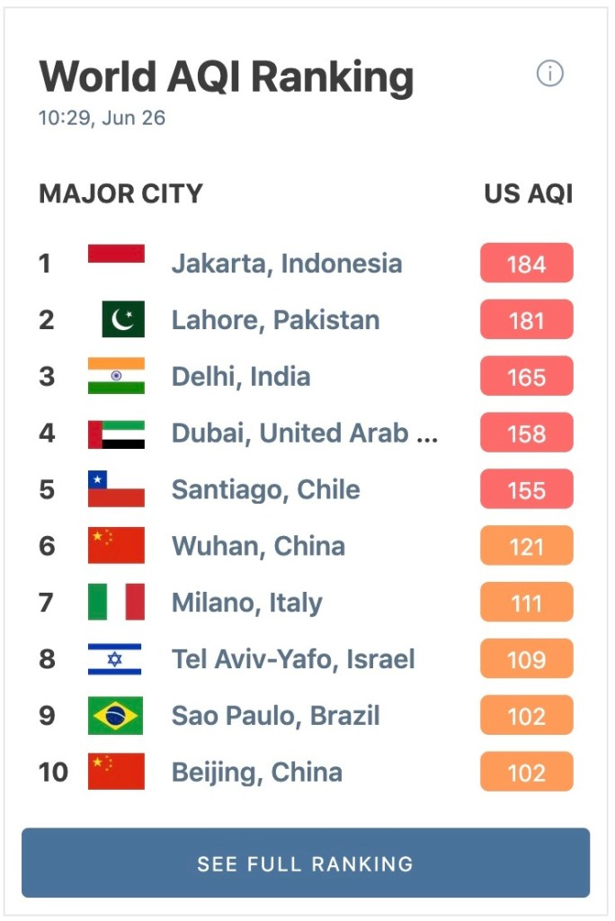 Air quality and pollution city ranking | AirVisual.com