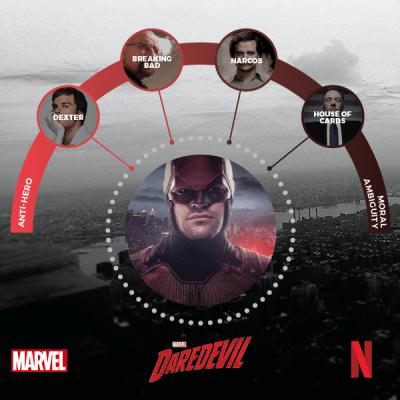 Path-to-Daredevil