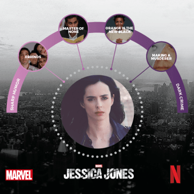 Path-to-Jessica-Jones
