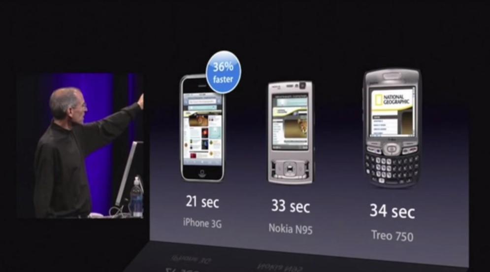 Historia-iphone3g-05-culturageek.com.ar