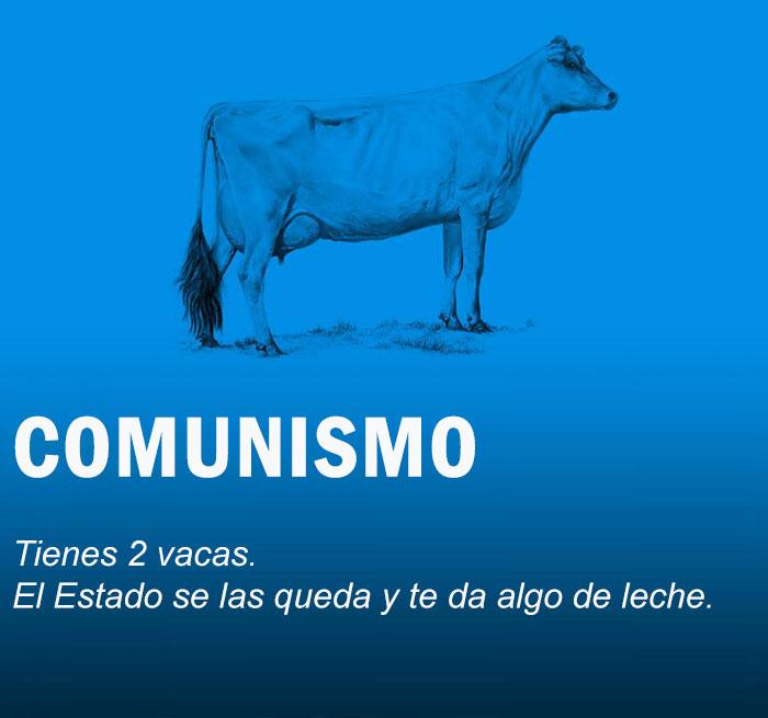 vacas economia Cultura Inquieta