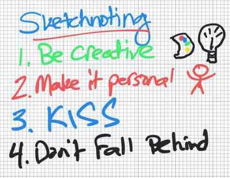 sketch noting