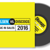 Discogs Mid-Year Music sales