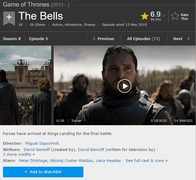 the throne 2015 imdb