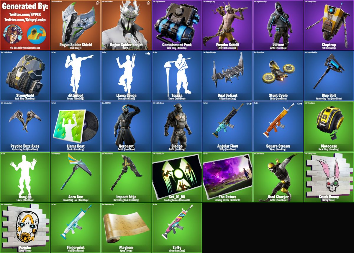 Fortnite v10 20 Leaked Skins: Sledge, Aeronaut, Vulture