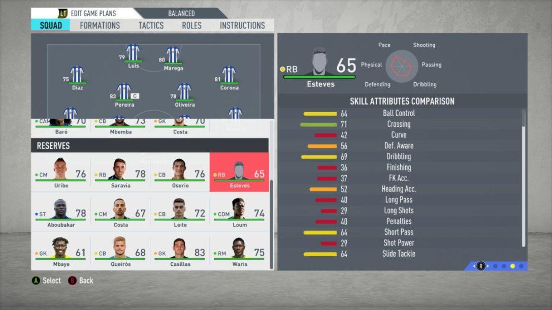 FIFA 20 Esteves