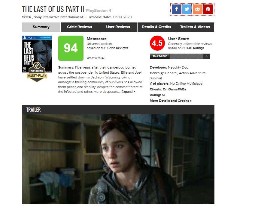 TLOU 2 Metacritic