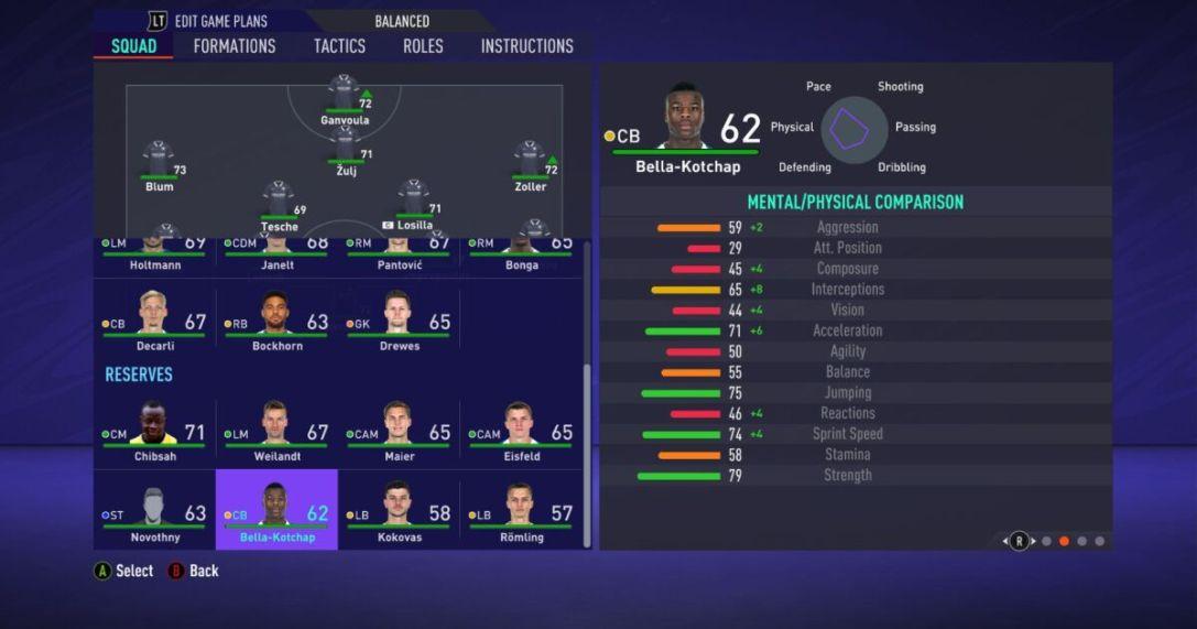 Bella Kotchap FIFA 21