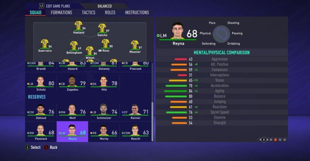 Giovani Reyna FIFA 21