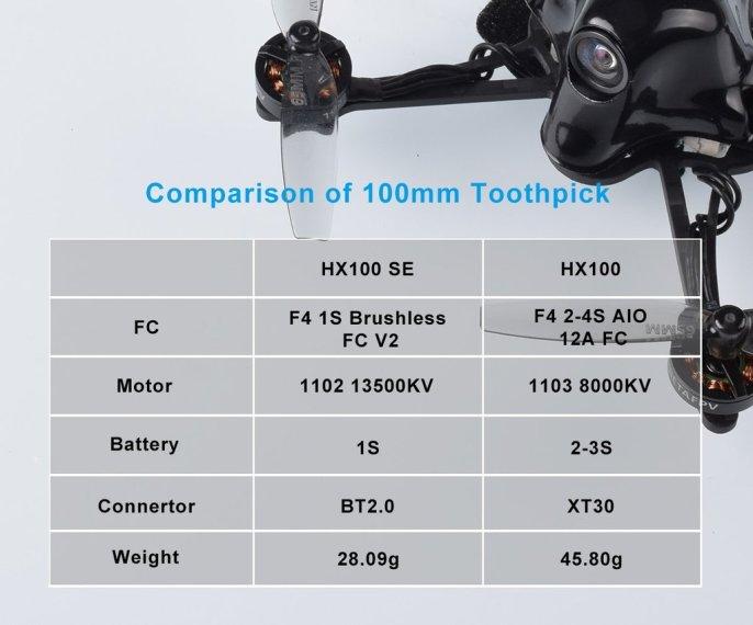 BetaFPV HX100 SE Comparaison