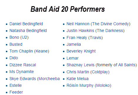 Band Aid 20 Performers