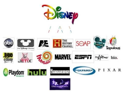 Disney Ownership