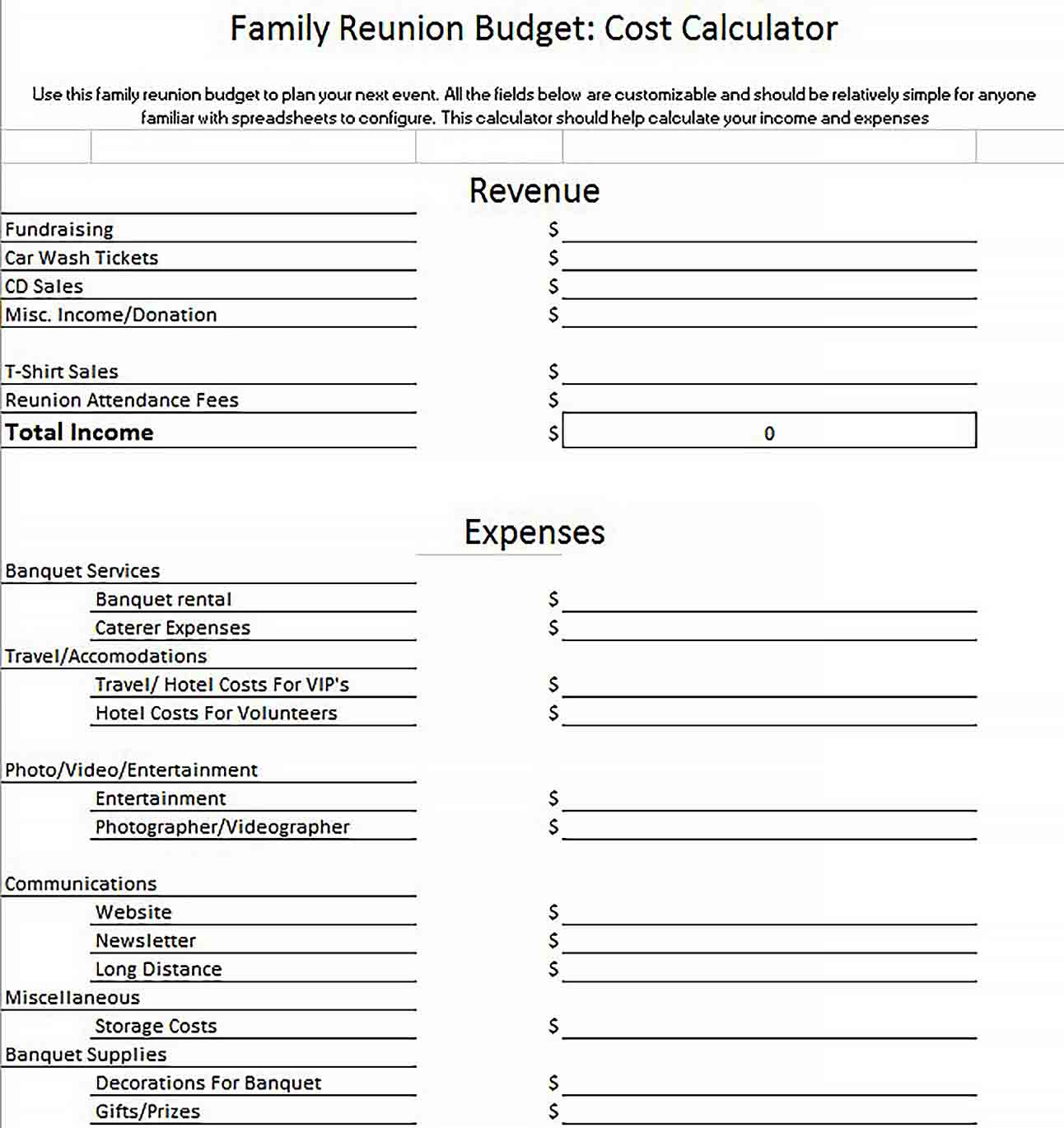 Family Budget Sample Template