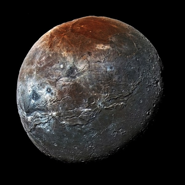 Where Do The Names Of The Planets And Their Moons Come