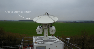 Annotated X-band radar