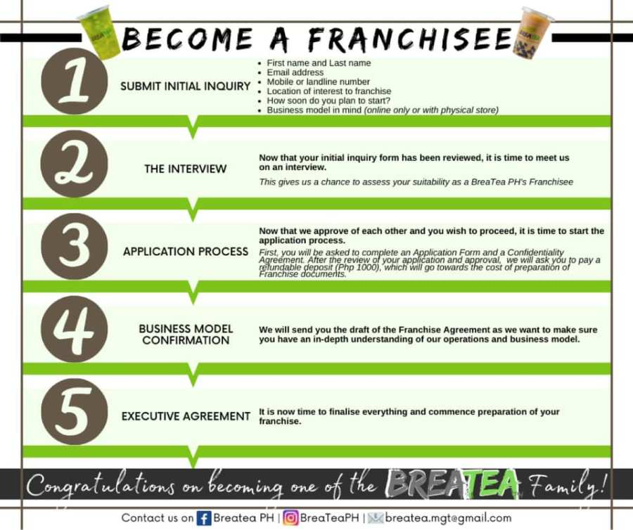 Steps how to franchise a milk tea business