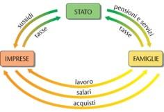 evasione-fiscale-in-italia