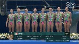 olimpiadi-2020-quattordicesima-giornata