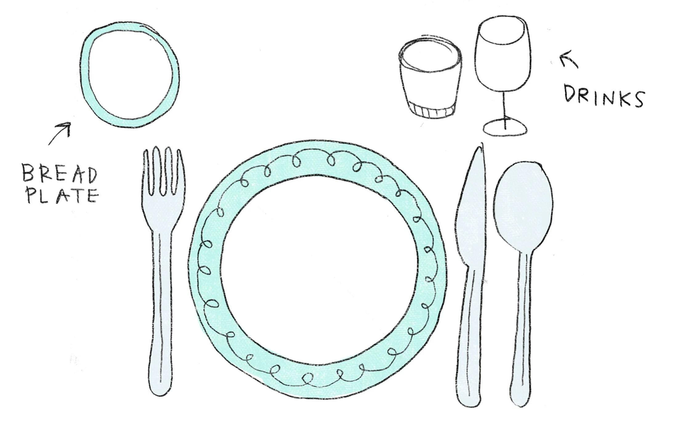 Restaurant Etiquette 101
