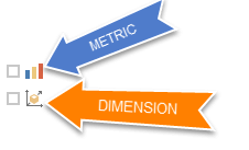 METRIC AND DIMENSION POWER BI GOOGLE ANALYTICS