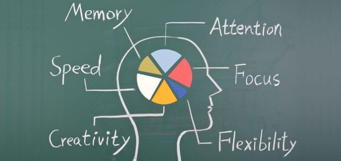 Natural Ways to Improve Your Memory.