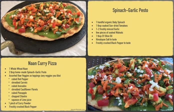 Weekend Naan Pizza (ingredients)