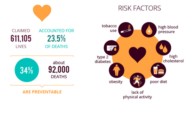 Prevention_and_Cure_Infographic-01-1_03