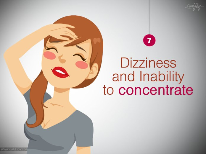 7-Dizziness-and-Inability-to-concentrate