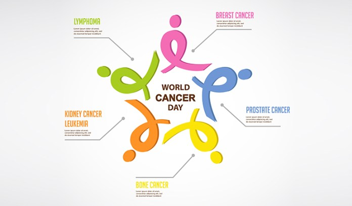 Has the ability to fight cancer cells