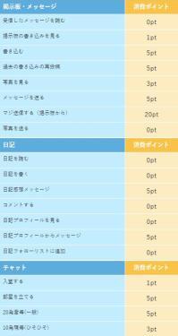 PCMAX 料金表