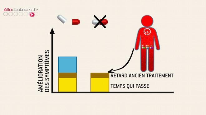 Chronique_Placebo_Florian_Gouthiere_4