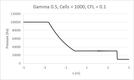 Gamma0.5_1000_0.1