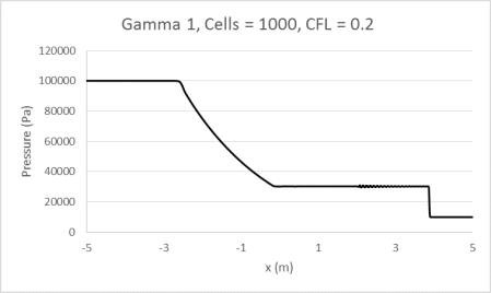 Gamma1_1000_0.2