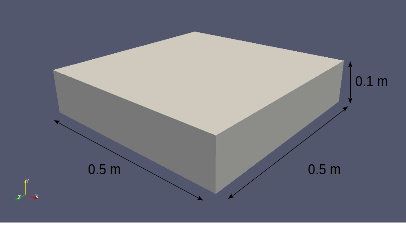 GeometryLabelled