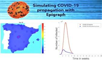 A simulator showing the spread of coronavirus.